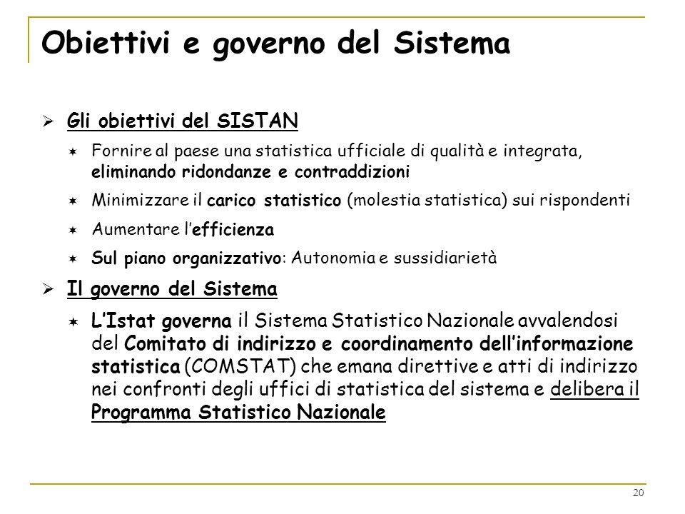 20 Obiettivi e governo del Sistema Gli obiettivi del SISTAN Fornire al paese una statistica ufficiale di qualità e integrata, eliminando ridondanze e