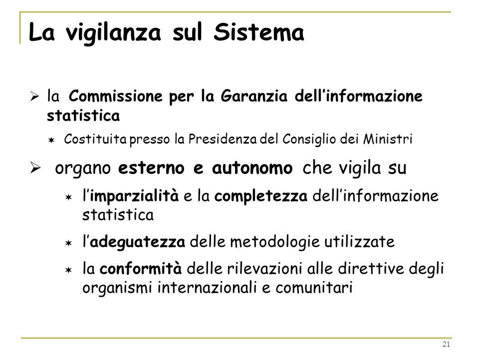 21 La vigilanza sul Sistema la Commissione per la Garanzia dellinformazione statistica Costituita presso la Presidenza del Consiglio dei Ministri orga