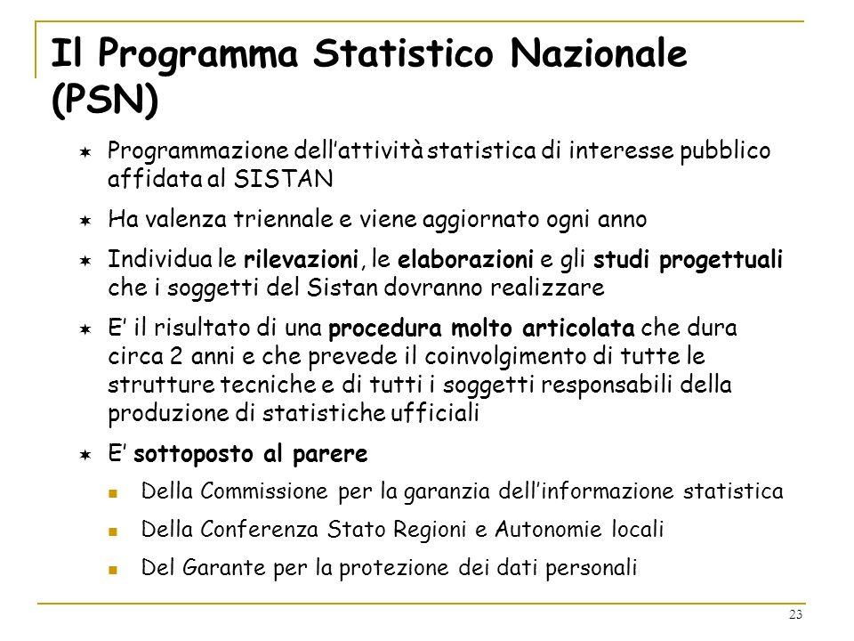 23 Il Programma Statistico Nazionale (PSN) Programmazione dellattività statistica di interesse pubblico affidata al SISTAN Ha valenza triennale e vien