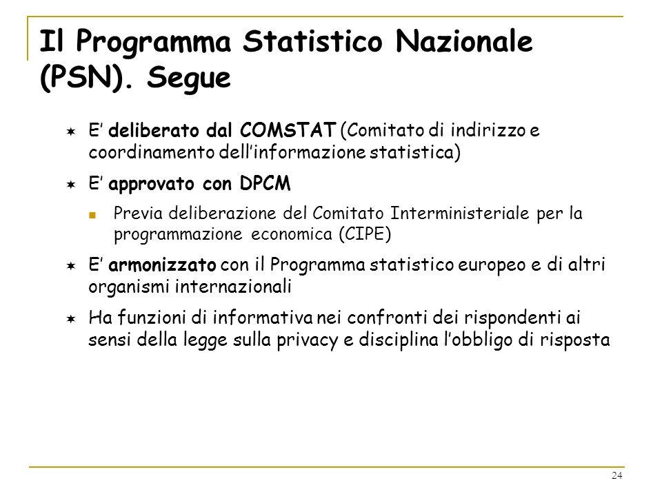 24 Il Programma Statistico Nazionale (PSN). Segue E deliberato dal COMSTAT (Comitato di indirizzo e coordinamento dellinformazione statistica) E appro