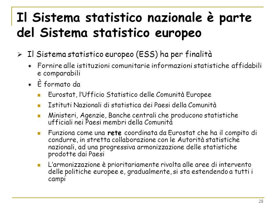 28 Il Sistema statistico nazionale è parte del Sistema statistico europeo Il Sistema statistico europeo (ESS) ha per finalità Fornire alle istituzioni