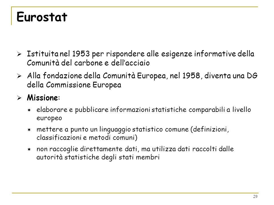 29 Eurostat Istituita nel 1953 per rispondere alle esigenze informative della Comunità del carbone e dellacciaio Alla fondazione della Comunità Europe