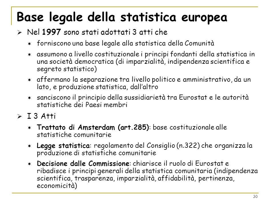 30 Base legale della statistica europea Nel 1997 sono stati adottati 3 atti che forniscono una base legale alla statistica della Comunità assumono a l