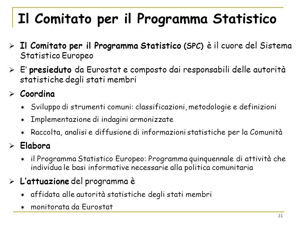 31 Il Comitato per il Programma Statistico Il Comitato per il Programma Statistico (SPC) è il cuore del Sistema Statistico Europeo E presieduto da Eur
