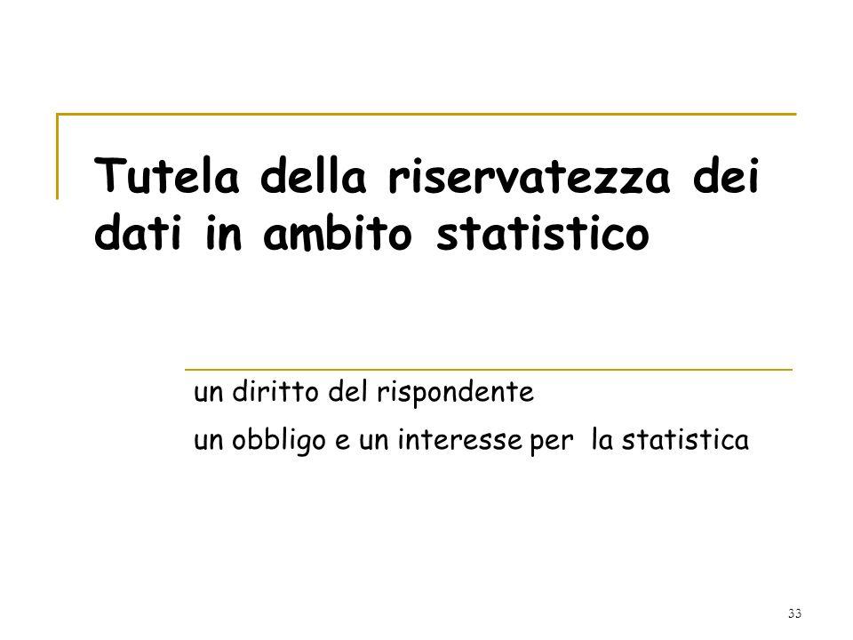 33 Tutela della riservatezza dei dati in ambito statistico un diritto del rispondente un obbligo e un interesse per la statistica
