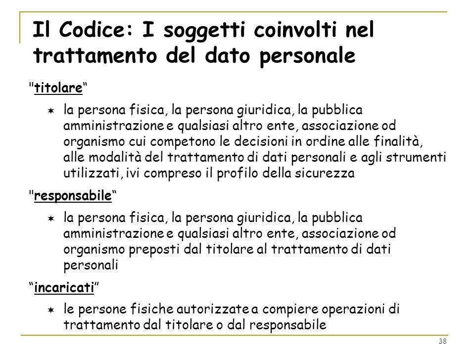 38 Il Codice: I soggetti coinvolti nel trattamento del dato personale
