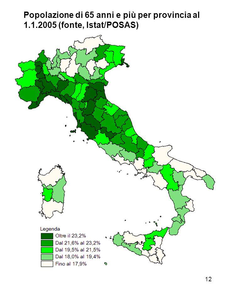12 Popolazione di 65 anni e più per provincia al 1.1.2005 (fonte, Istat/POSAS)