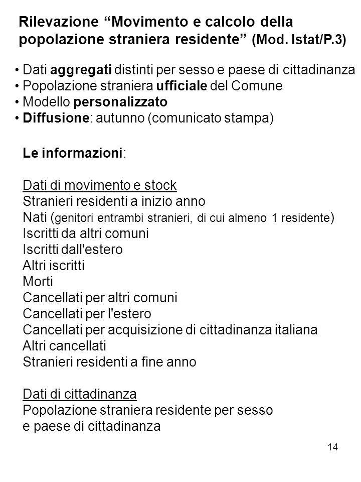 14 Dati aggregati distinti per sesso e paese di cittadinanza Popolazione straniera ufficiale del Comune Modello personalizzato Diffusione: autunno (co