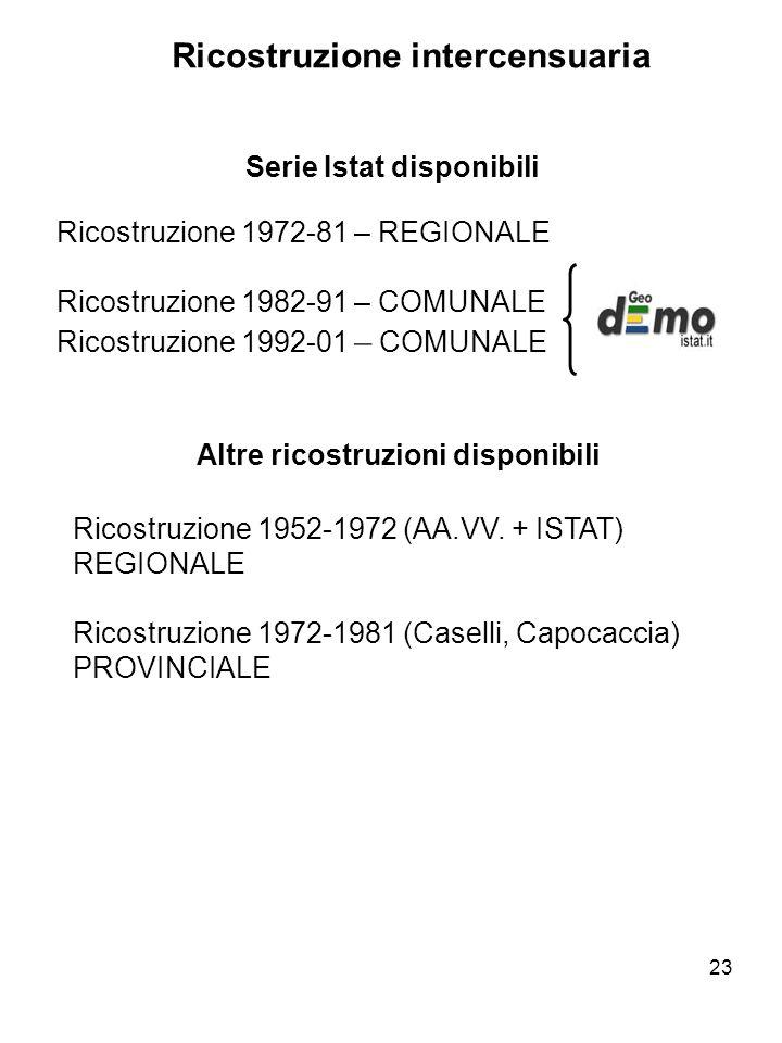 23 Serie Istat disponibili Ricostruzione 1972-81 – REGIONALE Ricostruzione 1982-91 – COMUNALE Ricostruzione 1992-01 – COMUNALE Altre ricostruzioni dis