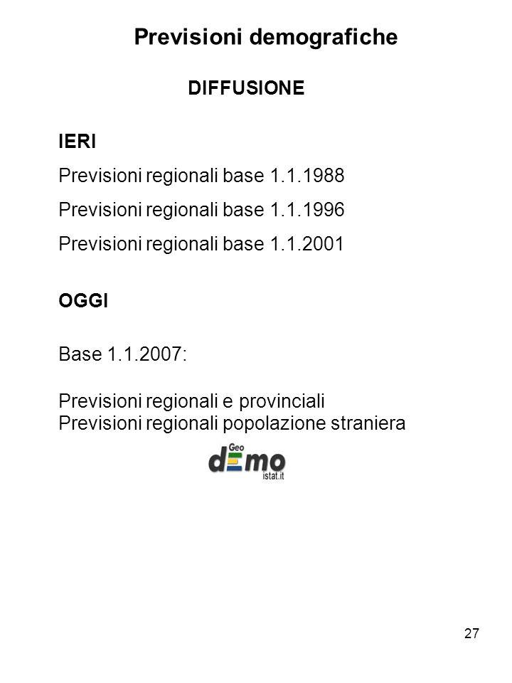 27 Previsioni demografiche IERI Previsioni regionali base 1.1.1988 Previsioni regionali base 1.1.1996 Previsioni regionali base 1.1.2001 OGGI Base 1.1