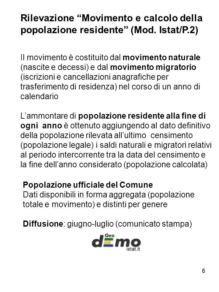 6 Rilevazione Movimento e calcolo della popolazione residente (Mod. Istat/P.2) Il movimento è costituito dal movimento naturale (nascite e decessi) e