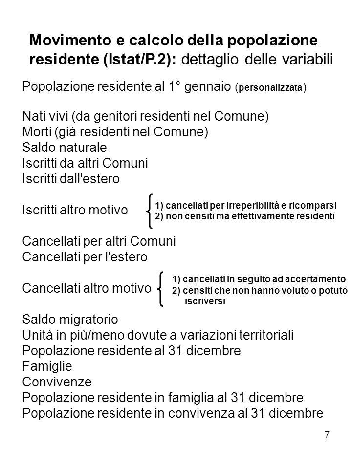 7 Popolazione residente al 1° gennaio ( personalizzata ) Nati vivi (da genitori residenti nel Comune) Morti (già residenti nel Comune) Saldo naturale