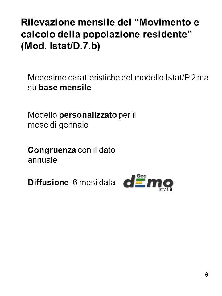 9 Diffusione: 6 mesi data Rilevazione mensile del Movimento e calcolo della popolazione residente (Mod. Istat/D.7.b) Congruenza con il dato annuale Mo