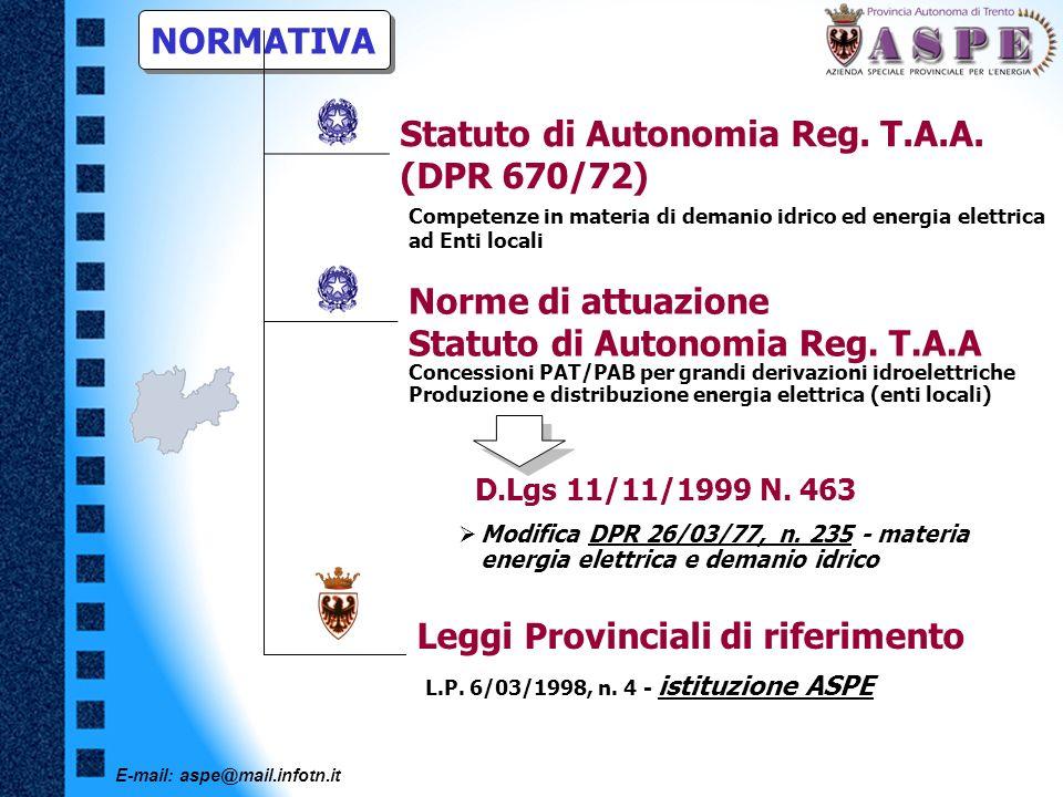 NORMATIVA D.Lgs 11/11/1999 N. 463 Statuto di Autonomia Reg. T.A.A. (DPR 670/72) Norme di attuazione Statuto di Autonomia Reg. T.A.A Leggi Provinciali