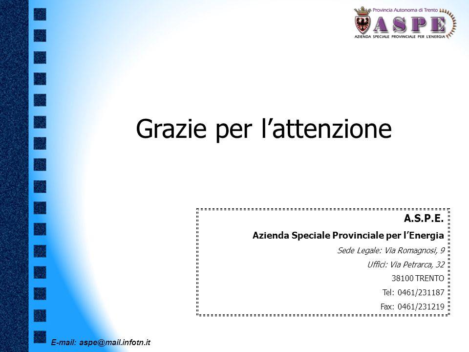 E-mail: aspe@mail.infotn.it A.S.P.E. Azienda Speciale Provinciale per lEnergia Sede Legale: Via Romagnosi, 9 Uffici: Via Petrarca, 32 38100 TRENTO Tel