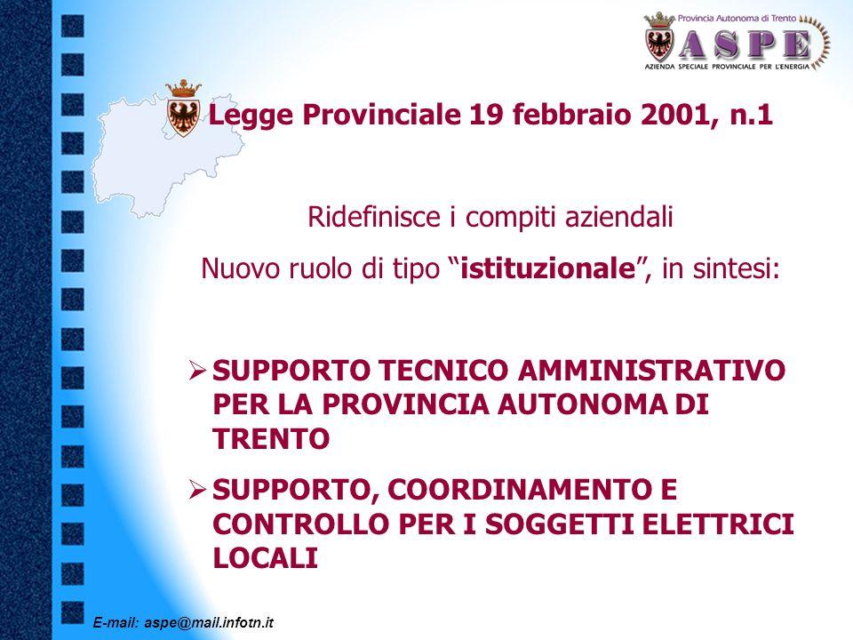 E-mail: aspe@mail.infotn.it Legge Provinciale 19 febbraio 2001, n.1 Ridefinisce i compiti aziendali Nuovo ruolo di tipo istituzionale, in sintesi: SUP
