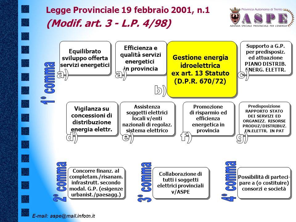 E-mail: aspe@mail.infotn.it Equilibrato sviluppo offerta servizi energetici Equilibrato sviluppo offerta servizi energetici Vigilanza su concessioni d