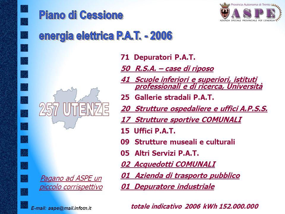 E-mail: aspe@mail.infotn.it Grazie al predetto corrispettivo ASPE può: Concorrere all attuazione di progetti e piani della Provincia e dei comuni, finalizzati al risanamento delle infrastrutture del sistema elettrico provinciale per esigenze di carattere urbanistico e paesaggistico (interventi finanziati: elettrodotti 132 kV Riva-Arco, Lavis, Trento-Martignano, 220 kV Vermiglio)