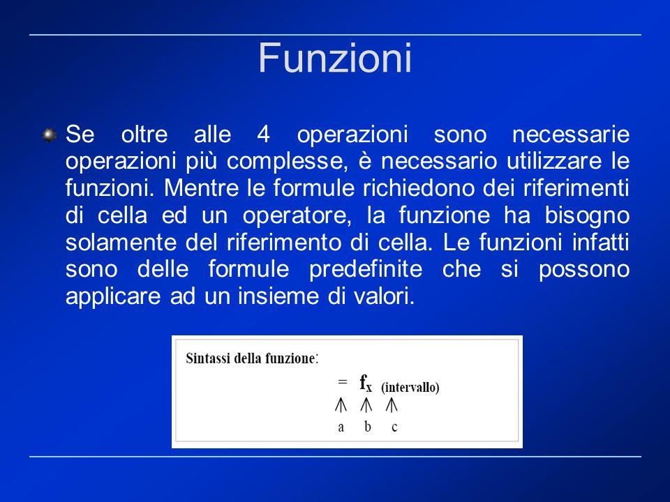 Funzioni Se oltre alle 4 operazioni sono necessarie operazioni più complesse, è necessario utilizzare le funzioni. Mentre le formule richiedono dei ri