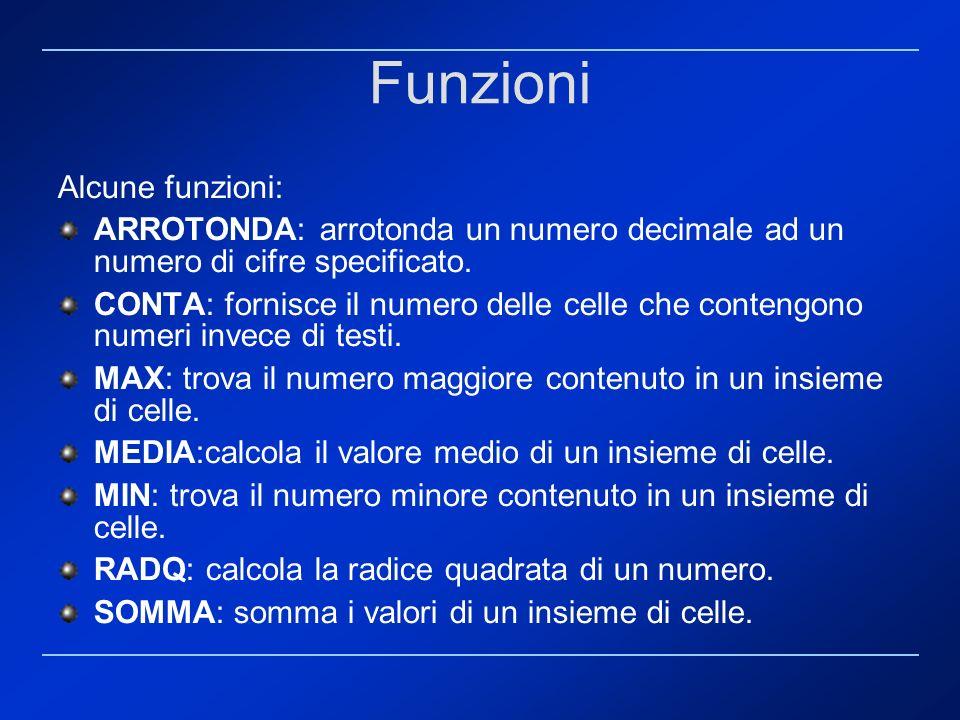 Funzioni Alcune funzioni: ARROTONDA: arrotonda un numero decimale ad un numero di cifre specificato. CONTA: fornisce il numero delle celle che conteng