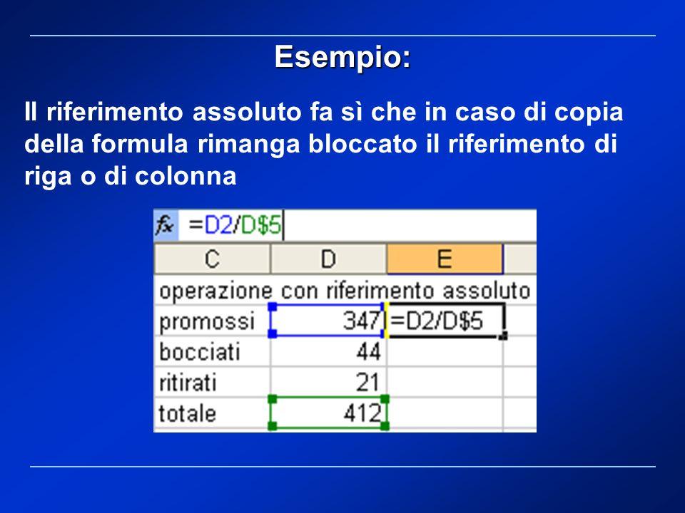 Esempio: Il riferimento assoluto fa sì che in caso di copia della formula rimanga bloccato il riferimento di riga o di colonna
