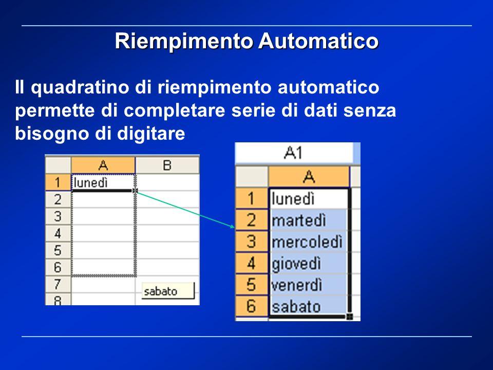 Il quadratino di riempimento automatico permette di completare serie di dati senza bisogno di digitare Riempimento Automatico