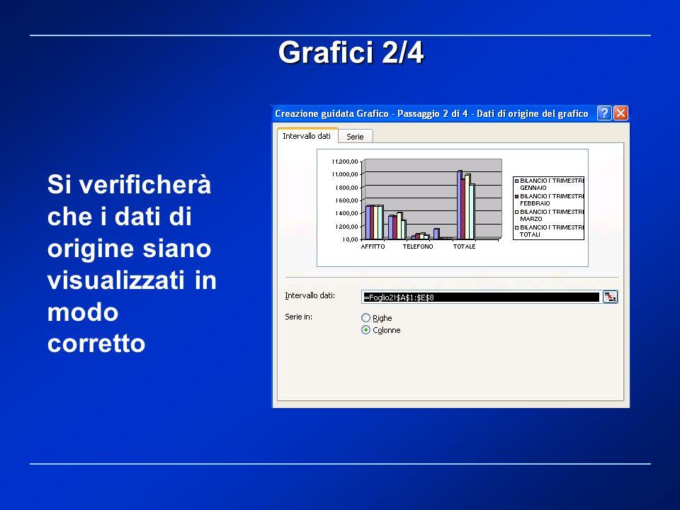 Si verificherà che i dati di origine siano visualizzati in modo corretto Grafici 2/4