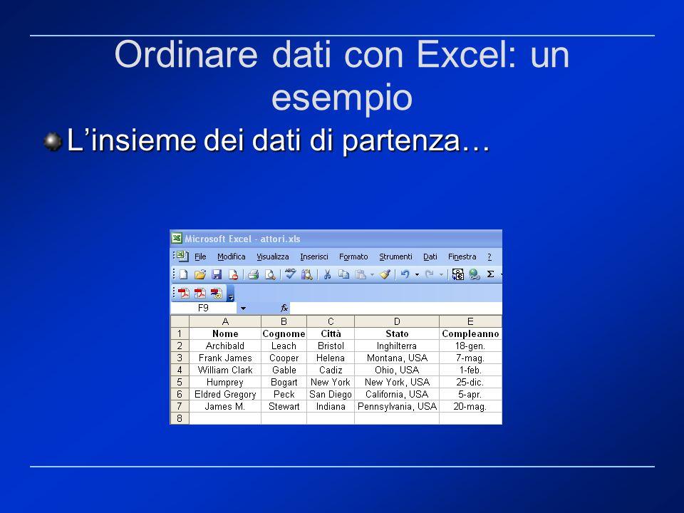 Ordinare dati con Excel: un esempio Linsieme dei dati di partenza…