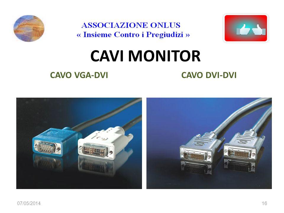 PORTE PER CONNESSIONE MONITOR 1. Presa Monitor con connettore VGA (bassa qualità) 2. Presa Monitor con connettore DVI (media qualità) 3. Presa Monitor