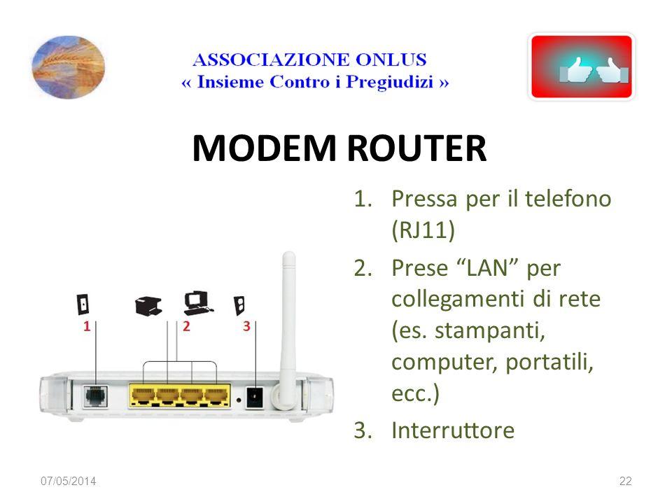 CAVO DI RETE RJ45 Serve per collegare due computer insieme Serve per collegare il computer ad un Modem Router (per es. il modem di Alice) 07/05/201421