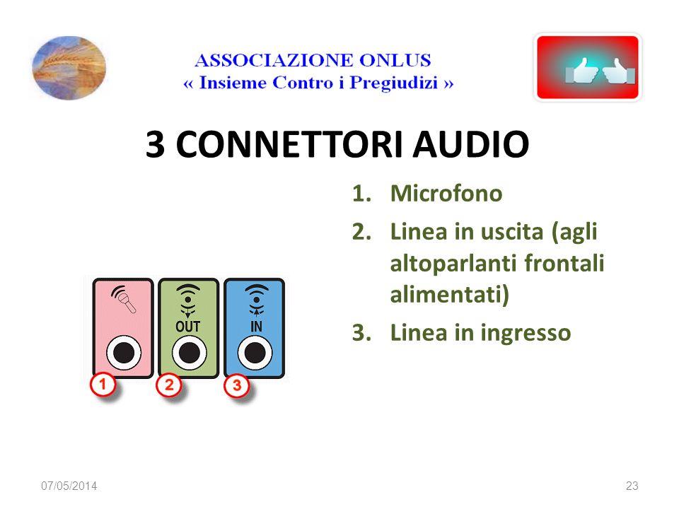MODEM ROUTER 1. Pressa per il telefono (RJ11) 2. Prese LAN per collegamenti di rete (es. stampanti, computer, portatili, ecc.) 3. Interruttore 07/05/2