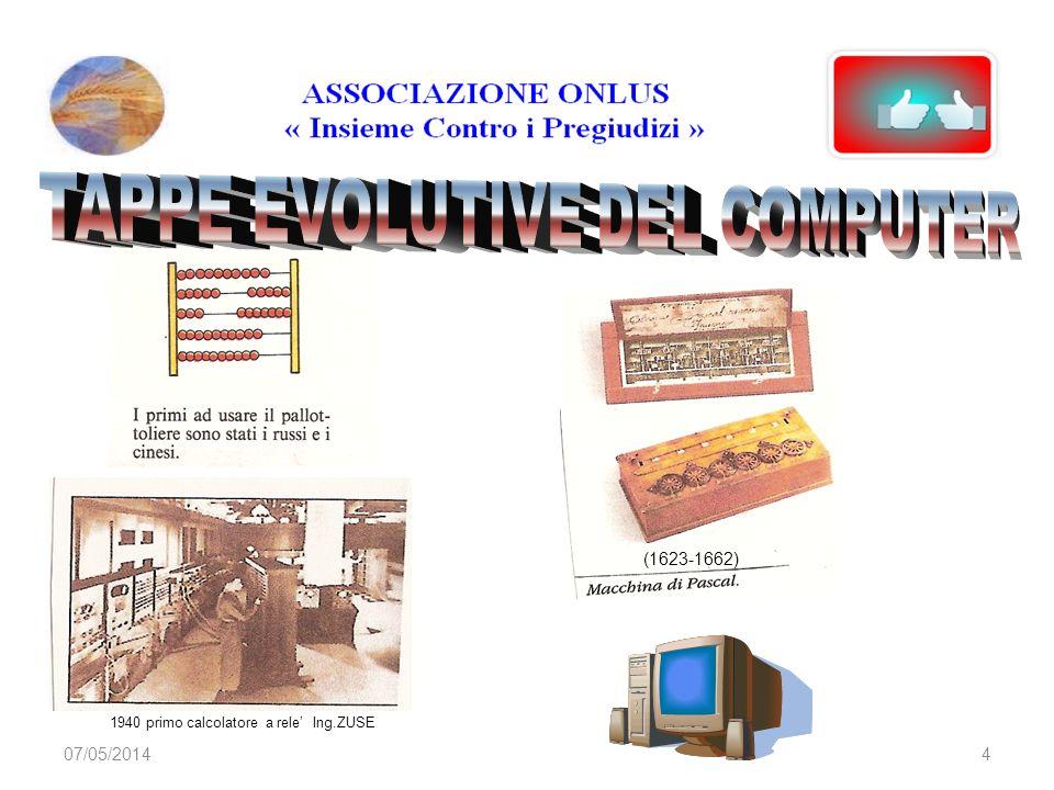 4 (1623-1662) 1940 primo calcolatore a rele Ing.ZUSE