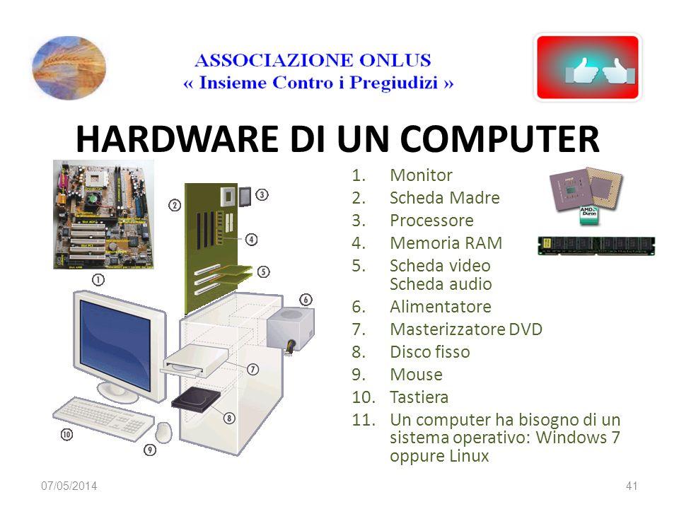 Hardware 07/05/201440 E linsieme delle parti fisiche, elettroniche e meccaniche che compongono il computer, quali il chip, il mouse, il lettore CD- RO