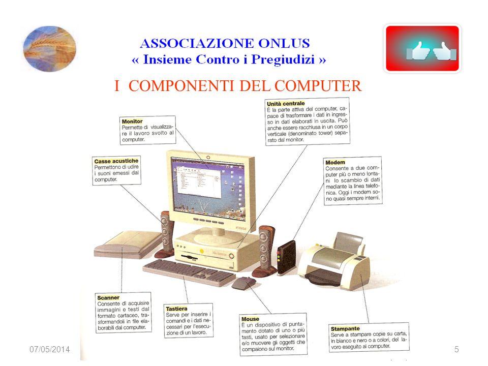 07/05/20145 I COMPONENTI DEL COMPUTER