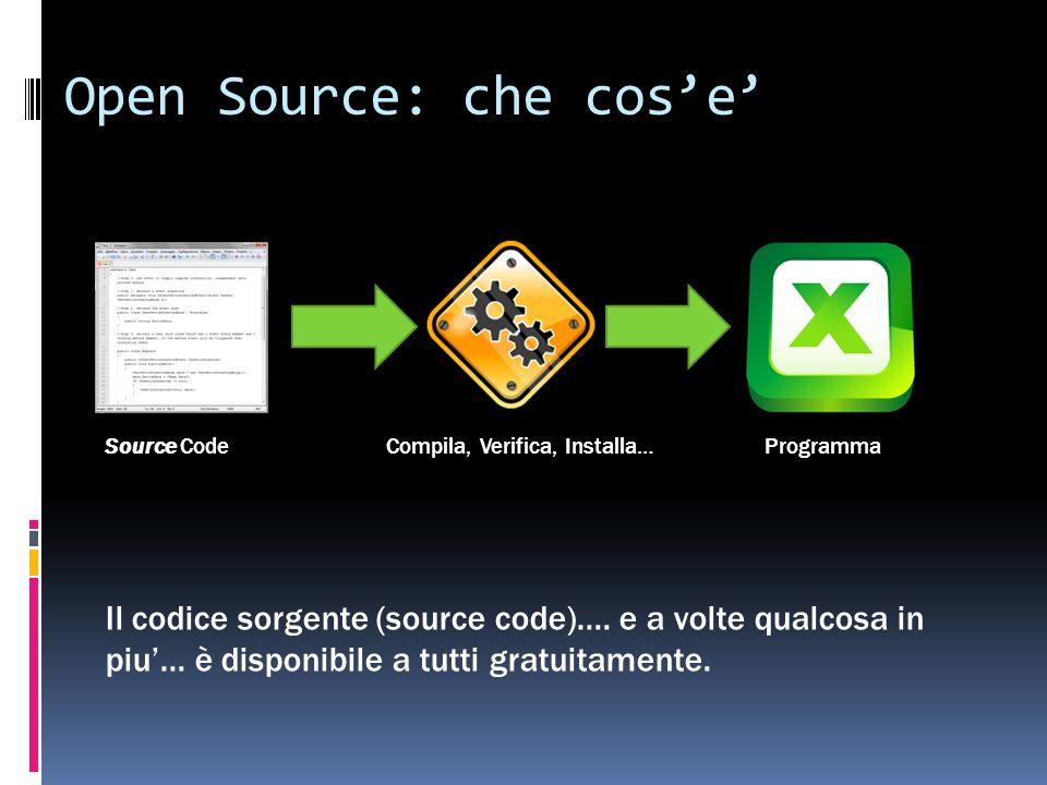 Software gratis .
