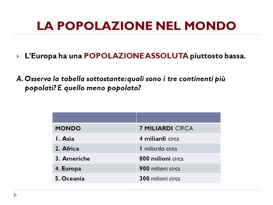LA POPOLAZIONE NEL MONDO LEuropa ha una POPOLAZIONE ASSOLUTA piuttosto bassa. A. Osserva la tabella sottostante: quali sono i tre continenti più popol