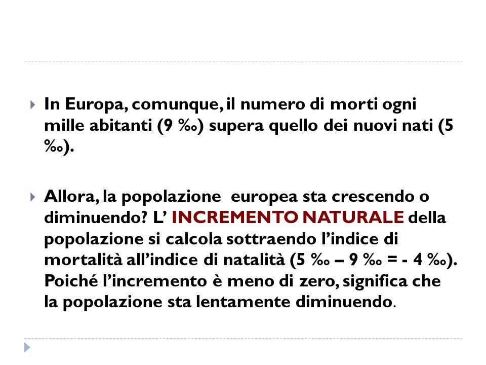 In Europa, comunque, il numero di morti ogni mille abitanti (9 ) supera quello dei nuovi nati (5 ). Allora, la popolazione europea sta crescendo o dim