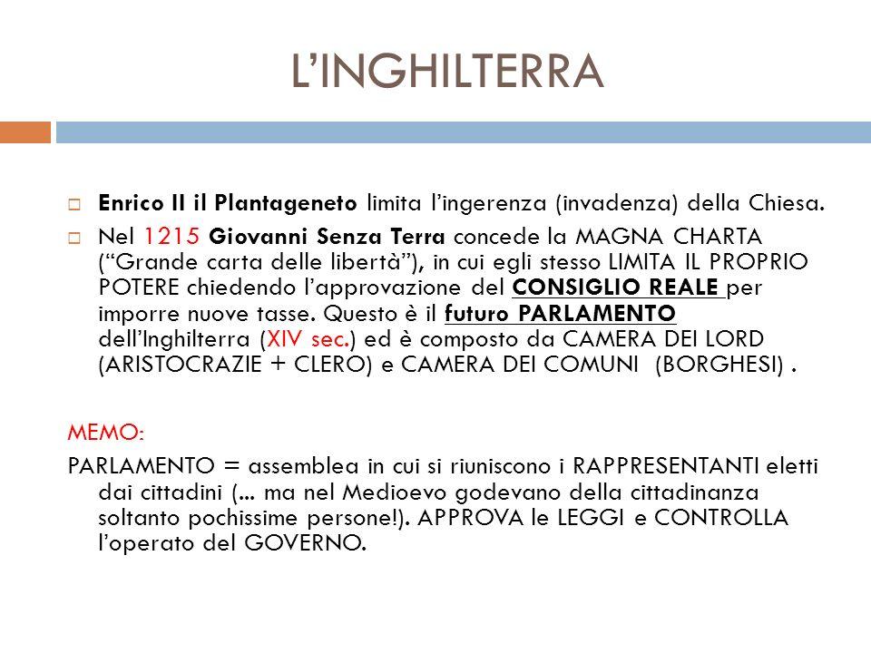 LINGHILTERRA Enrico II il Plantageneto limita lingerenza (invadenza) della Chiesa. Nel 1215 Giovanni Senza Terra concede la MAGNA CHARTA (Grande carta
