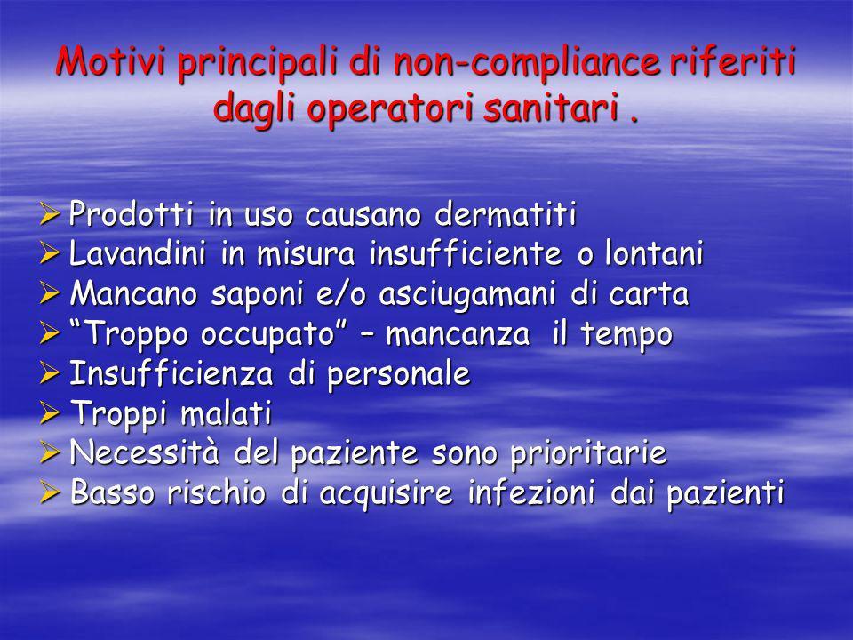 Motivi principali di non-compliance riferiti dagli operatori sanitari. Prodotti in uso causano dermatiti Prodotti in uso causano dermatiti Lavandini i