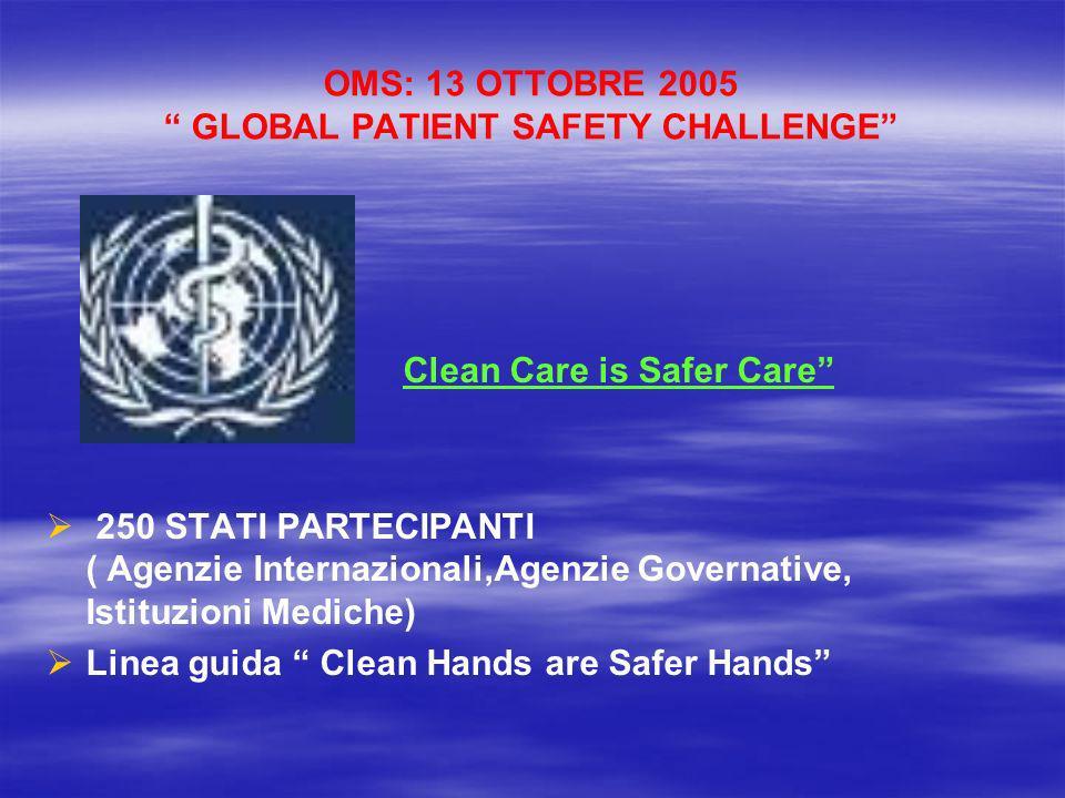 OMS: 13 OTTOBRE 2005 GLOBAL PATIENT SAFETY CHALLENGE Clean Care is Safer Care 250 STATI PARTECIPANTI ( Agenzie Internazionali,Agenzie Governative, Istituzioni Mediche) Linea guida Clean Hands are Safer Hands