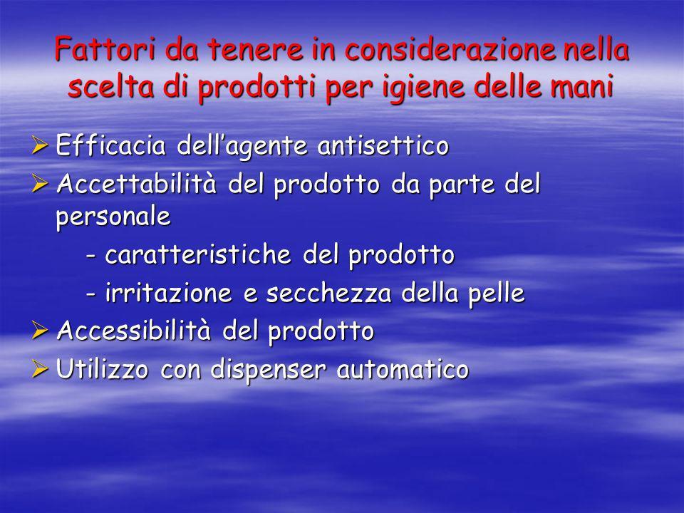 Fattori da tenere in considerazione nella scelta di prodotti per igiene delle mani Efficacia dellagente antisettico Efficacia dellagente antisettico A