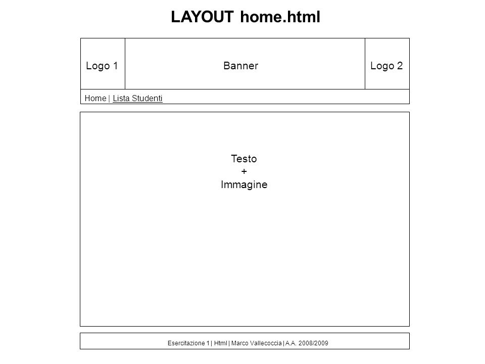 LAYOUT home.html Home | Lista Studenti Logo 1Logo 2Banner Testo + Immagine Esercitazione 1 | Html | Marco Vallecoccia | A.A. 2008/2009