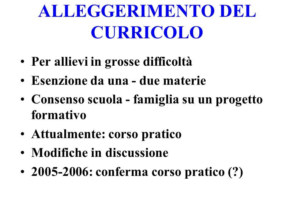 ALLEGGERIMENTO DEL CURRICOLO Per allievi in grosse difficoltà Esenzione da una - due materie Consenso scuola - famiglia su un progetto formativo Attua