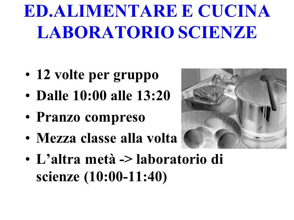 ED.ALIMENTARE E CUCINA LABORATORIO SCIENZE 12 volte per gruppo Dalle 10:00 alle 13:20 Pranzo compreso Mezza classe alla volta Laltra metà -> laboratorio di scienze (10:00-11:40)