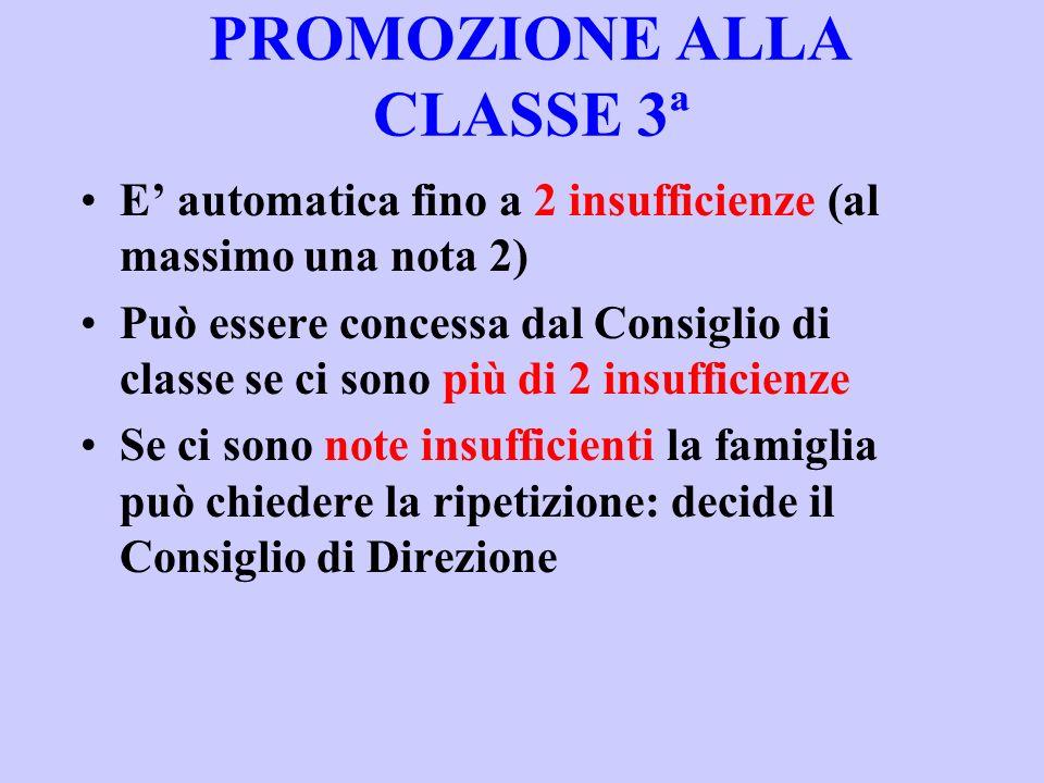 PROMOZIONE ALLA CLASSE 3ª E automatica fino a 2 insufficienze (al massimo una nota 2) Può essere concessa dal Consiglio di classe se ci sono più di 2