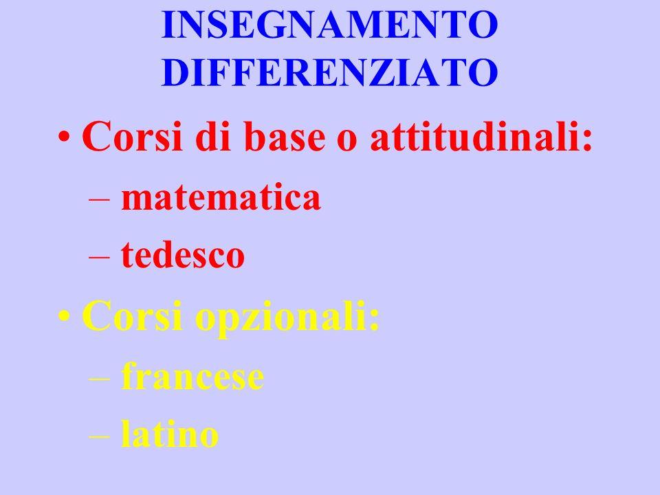 INSEGNAMENTO DIFFERENZIATO Corsi di base o attitudinali: – matematica – tedesco Corsi opzionali: – francese – latino