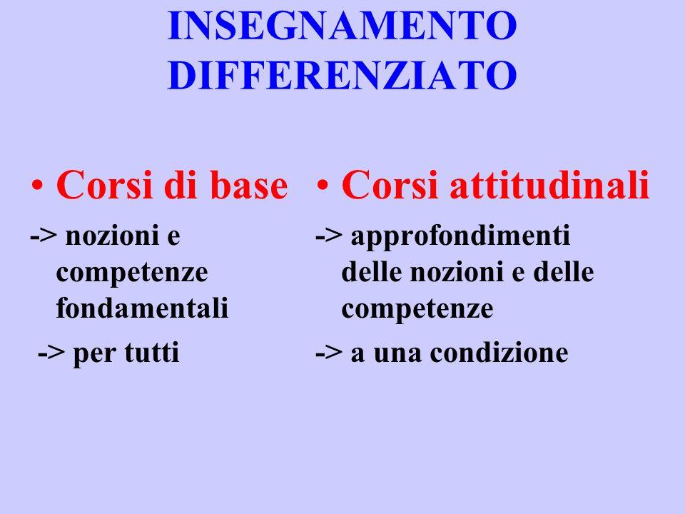 INSEGNAMENTO DIFFERENZIATO Corsi di base -> nozioni e competenze fondamentali -> per tutti Corsi attitudinali -> approfondimenti delle nozioni e delle competenze -> a una condizione