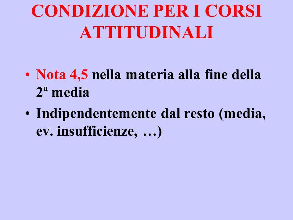 CONDIZIONE PER I CORSI ATTITUDINALI Nota 4,5 nella materia alla fine della 2ª media Indipendentemente dal resto (media, ev. insufficienze, …)