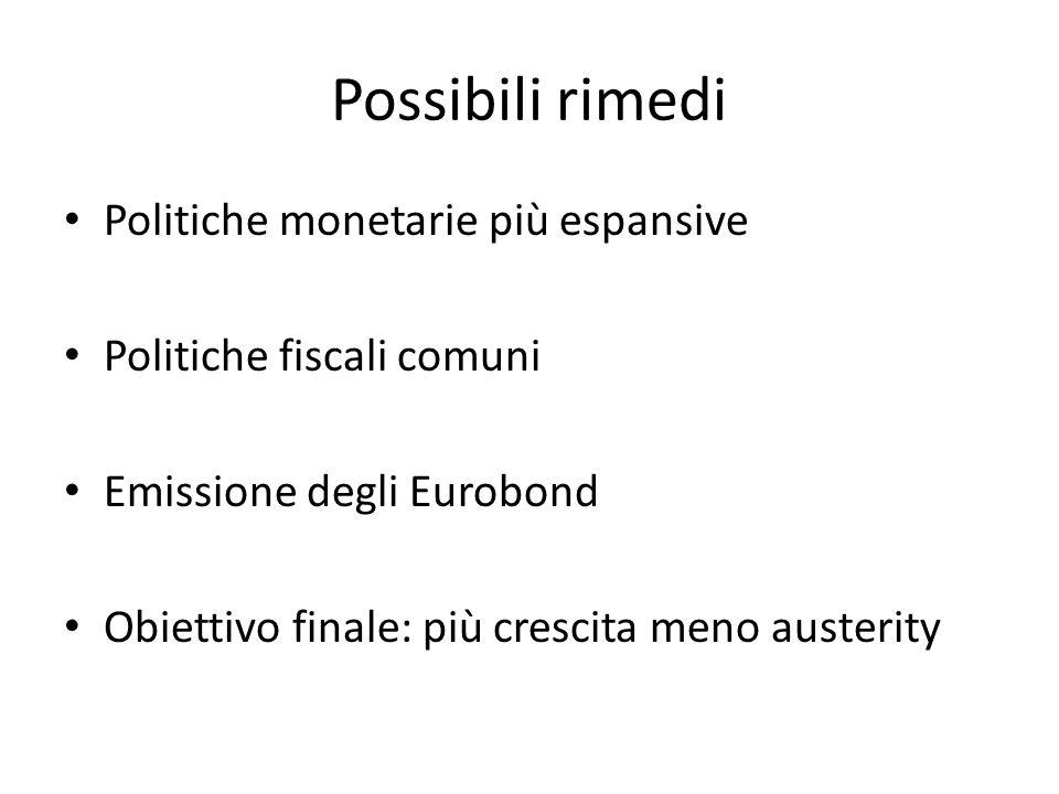 Possibili rimedi Politiche monetarie più espansive Politiche fiscali comuni Emissione degli Eurobond Obiettivo finale: più crescita meno austerity