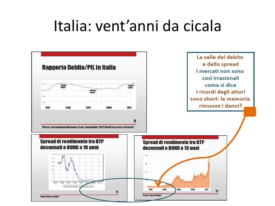 Italia: ventanni da cicala
